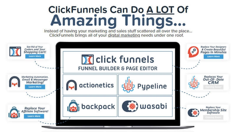 Amazing Things about Clickfunnels